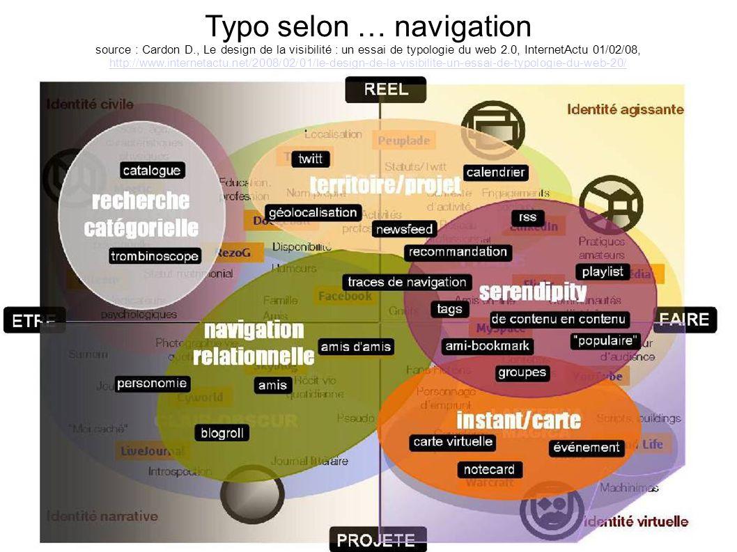 Typo selon … navigation source : Cardon D., Le design de la visibilité : un essai de typologie du web 2.0, InternetActu 01/02/08, http://www.interneta