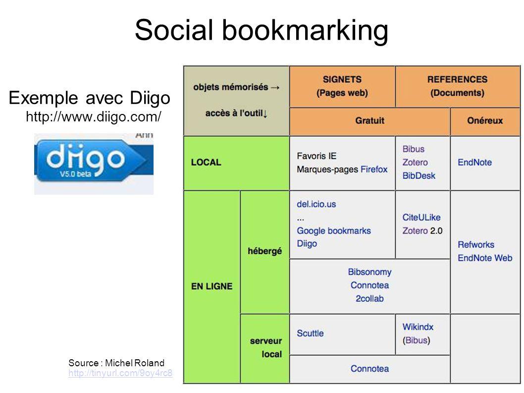 Social bookmarking Exemple avec Diigo http://www.diigo.com/ Source : Michel Roland http://tinyurl.com/9oy4rc8