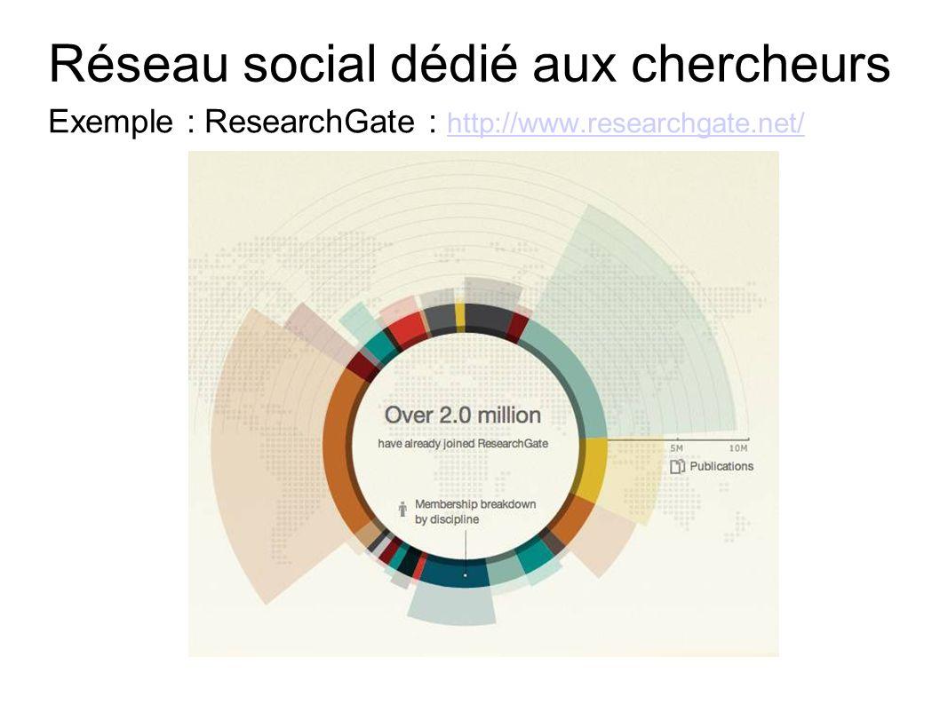 Réseau social dédié aux chercheurs Exemple : ResearchGate : http://www.researchgate.net/ http://www.researchgate.net/