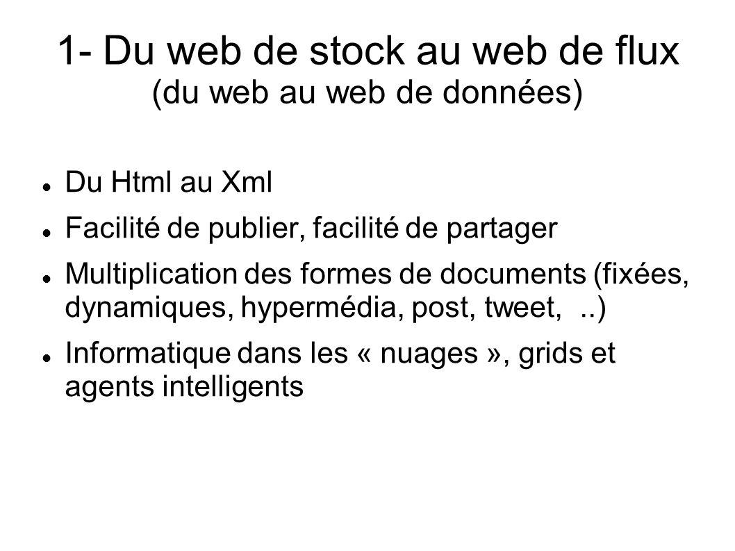 1- Du web de stock au web de flux (du web au web de données) Du Html au Xml Facilité de publier, facilité de partager Multiplication des formes de doc