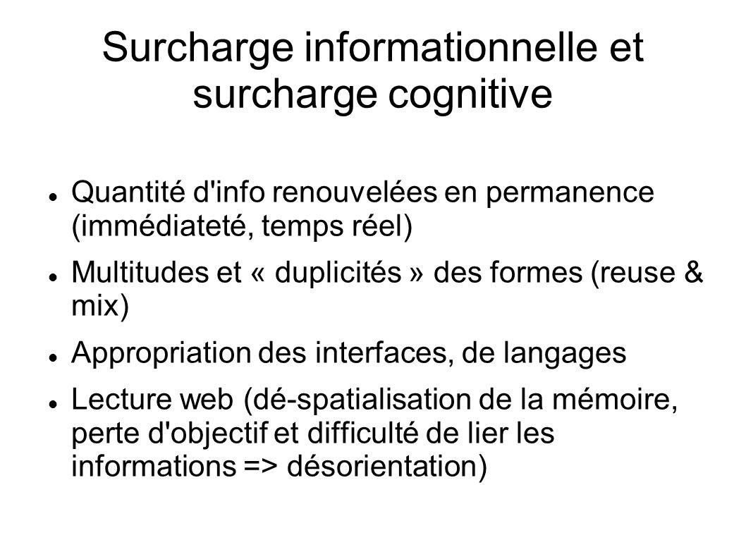 Surcharge informationnelle et surcharge cognitive Quantité d'info renouvelées en permanence (immédiateté, temps réel) Multitudes et « duplicités » des