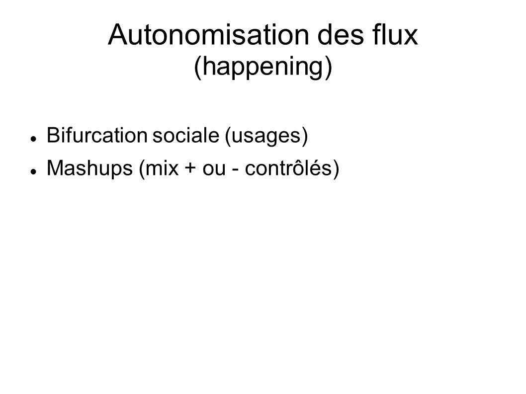 Autonomisation des flux (happening) Bifurcation sociale (usages) Mashups (mix + ou - contrôlés)