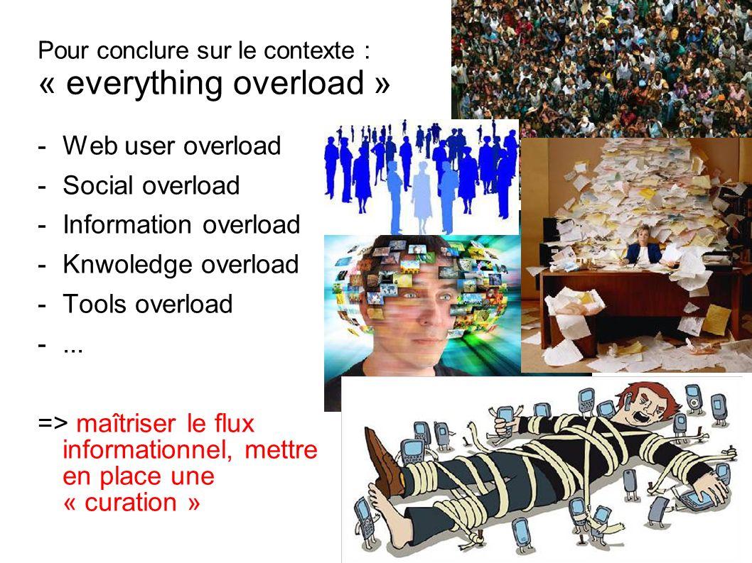 Pour conclure sur le contexte : « everything overload » -Web user overload -Social overload -Information overload -Knwoledge overload -Tools overload