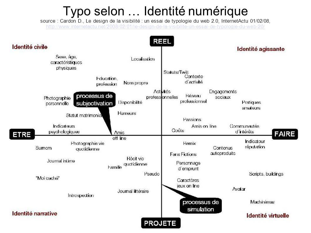 Typo selon … Identité numérique source : Cardon D., Le design de la visibilité : un essai de typologie du web 2.0, InternetActu 01/02/08, http://www.i