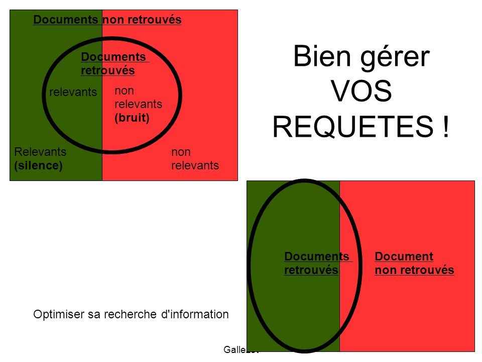 Gallezot non relevants (bruit) relevants Documents retrouvés Documents non retrouvés Relevants (silence) non relevants Documents retrouvés Document no