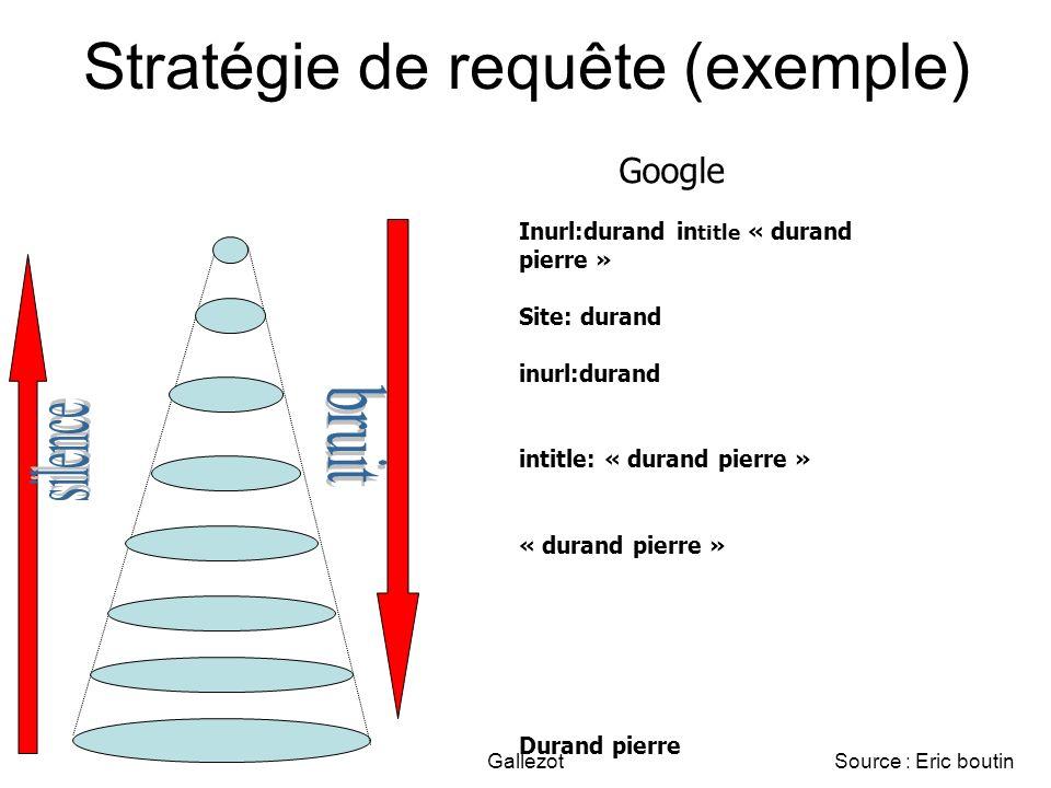 Gallezot Stratégie de requête (exemple) Inurl:durand in title « durand pierre » Site: durand inurl:durand intitle: « durand pierre » « durand pierre »