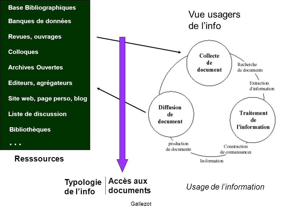 Gallezot Critères, démarche et méthodologie de l évaluation de l information (cf.