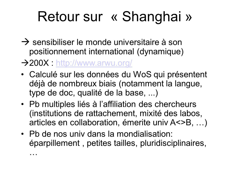 Retour sur « Shanghai » sensibiliser le monde universitaire à son positionnement international (dynamique) 200X : http://www.arwu.org/http://www.arwu.