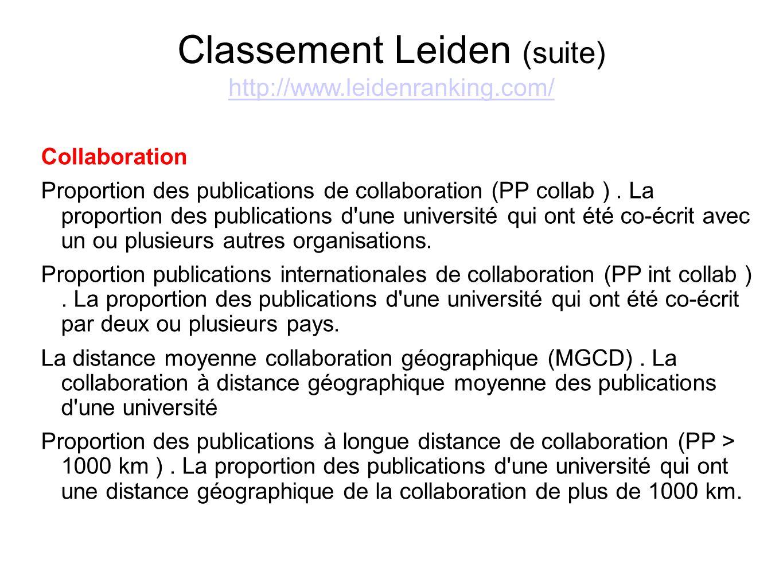 Classement Leiden (suite) http://www.leidenranking.com/ http://www.leidenranking.com/ Collaboration Proportion des publications de collaboration (PP c