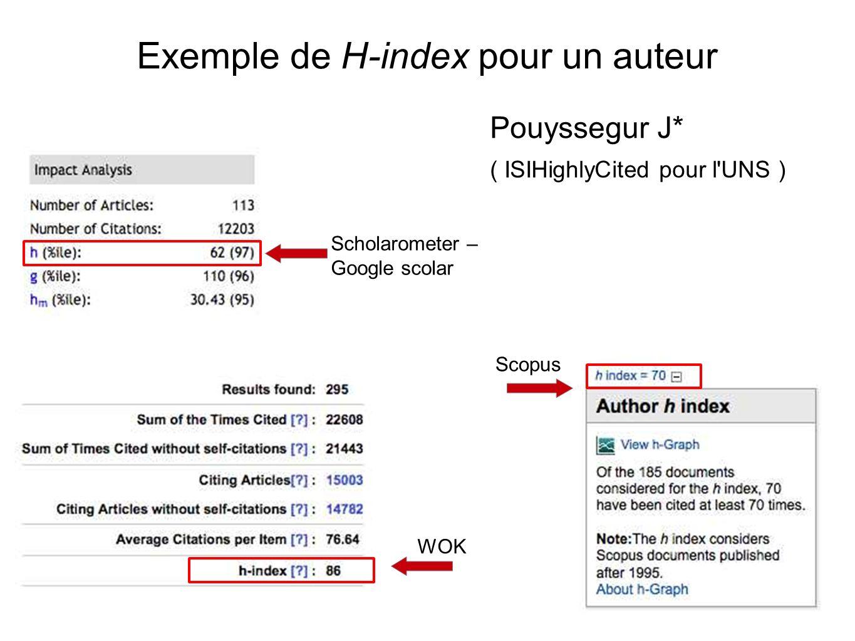 Exemple de H-index pour un auteur Pouyssegur J* ( ISIHighlyCited pour l'UNS ) Scholarometer – Google scolar WOK Scopus