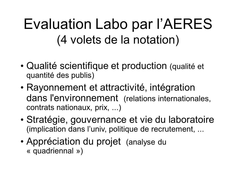 Evaluation Labo par lAERES (4 volets de la notation) Qualité scientifique et production (qualité et quantité des publis) Rayonnement et attractivité,