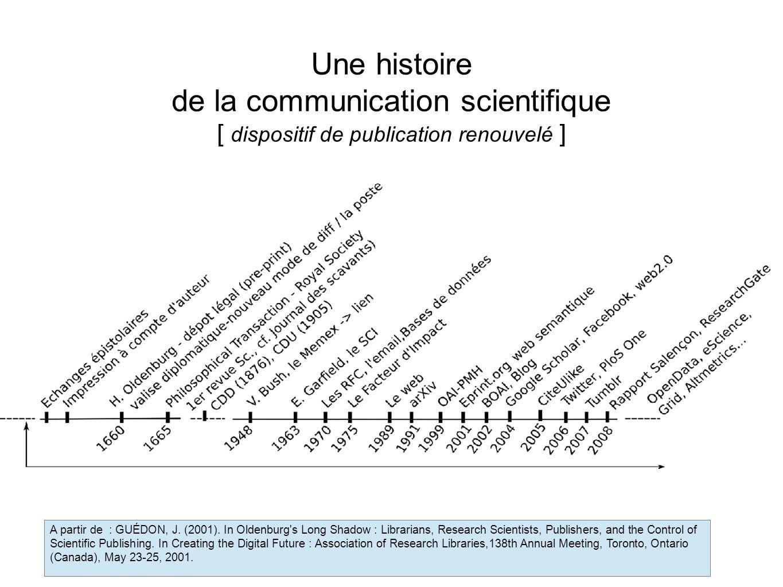 Une histoire de la communication scientifique [ dispositif de publication renouvelé ] A partir de : GUÉDON, J. (2001). In Oldenburg's Long Shadow : Li