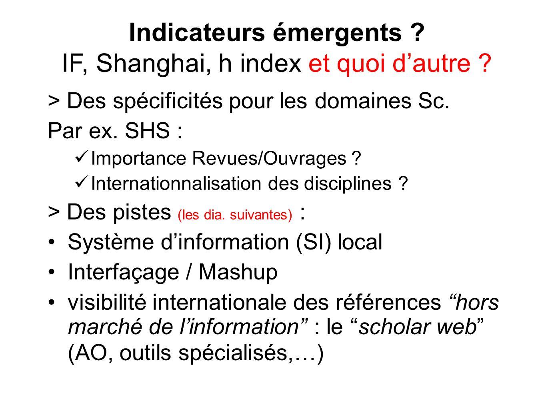 Indicateurs émergents ? IF, Shanghai, h index et quoi dautre ? > Des spécificités pour les domaines Sc. Par ex. SHS : Importance Revues/Ouvrages ? Int