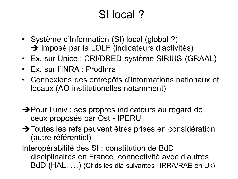 SI local ? Système dInformation (SI) local (global ?) imposé par la LOLF (indicateurs dactivités) Ex. sur Unice : CRI/DRED système SIRIUS (GRAAL) Ex.