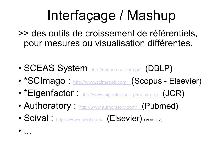 Interfaçage / Mashup >> des outils de croissement de référentiels, pour mesures ou visualisation différentes. SCEAS System http://sceas.csd.auth.gr/ (