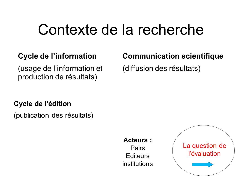 Cycle de linformation (usage de linformation et production de résultats) Cycle de l'édition (publication des résultats) Contexte de la recherche Commu