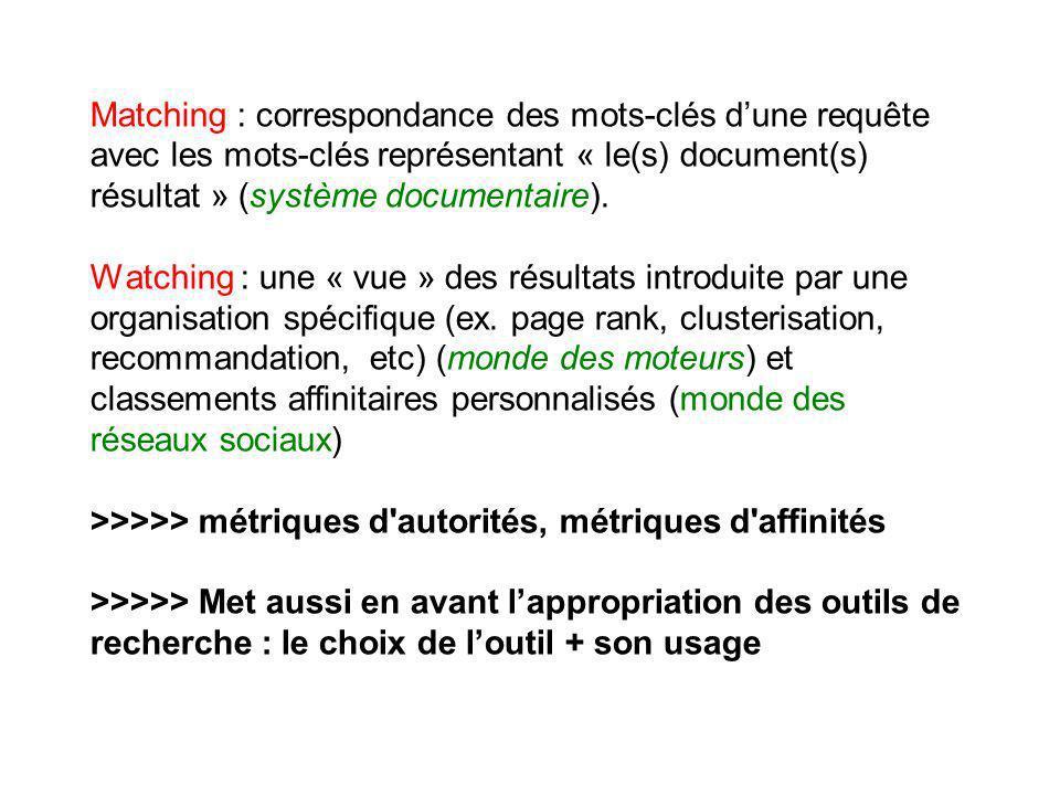 Dans la pratique Gwizdka, Jacek.2010. « Distribution of cognitive load in Web search ».