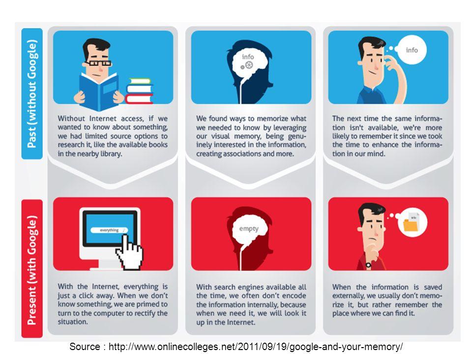 Les outils de recherche du web (quelques exemples) Moteurs « academics » Google scholar : http://scholar.google.comhttp://scholar.google.com Scirus : http://www.scirus.comhttp://www.scirus.com Microsoft academic Search http://academic.research.microsoft.com/ http://academic.research.microsoft.com/ JURN http://www.jurn.org/http://www.jurn.org/ FreefullPDF : http://www.freefullpdf.com/http://www.freefullpdf.com/ Cf aussi dia AO & co « Clustering » Exalead http://www.exalead.frhttp://www.exalead.fr Cluuz : http://www.cluuz.comhttp://www.cluuz.com Eyeplorer : http://eyeplorer.comhttp://eyeplorer.com