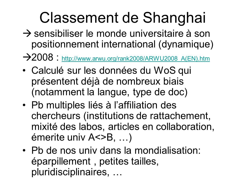 Classement de Shanghai sensibiliser le monde universitaire à son positionnement international (dynamique) 2008 : http://www.arwu.org/rank2008/ARWU2008