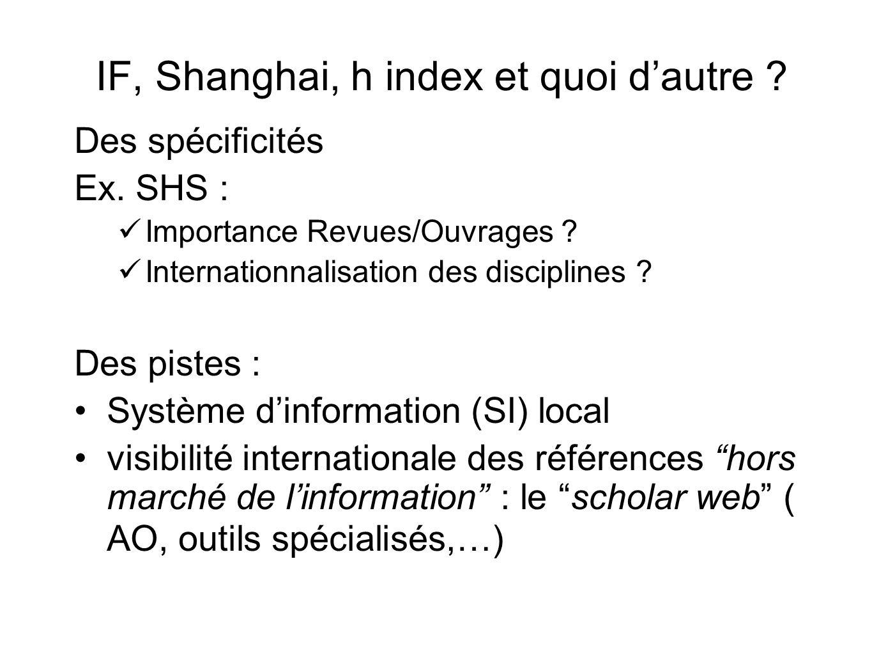 IF, Shanghai, h index et quoi dautre ? Des spécificités Ex. SHS : Importance Revues/Ouvrages ? Internationnalisation des disciplines ? Des pistes : Sy