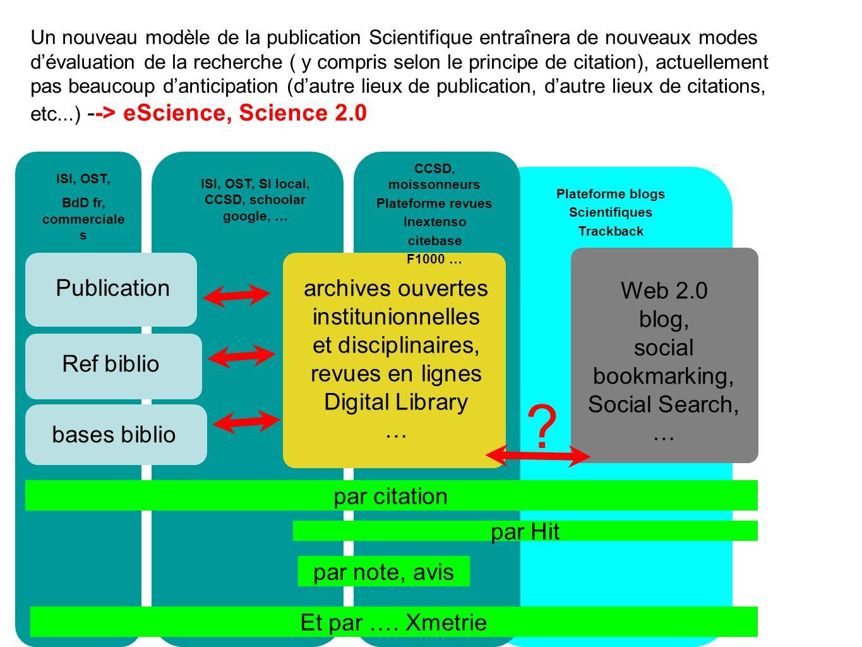Un nouveau modèle de la publication Scientifique entraînera de nouveaux modes dévaluation de la recherche ( y compris selon le principe de citation),