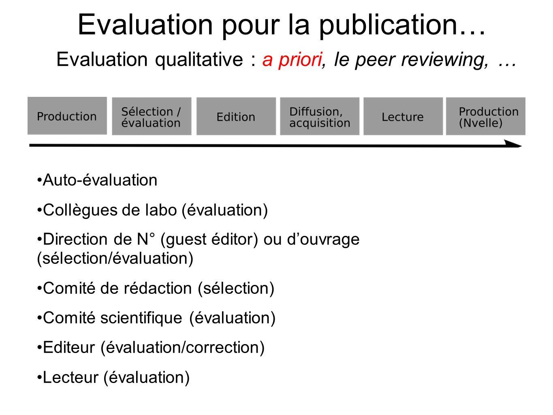 Evaluation pour la publication… Evaluation qualitative : a priori, le peer reviewing, … Auto-évaluation Collègues de labo (évaluation) Direction de N°