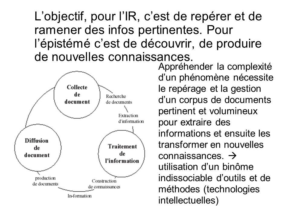 Lobjectif, pour lIR, cest de repérer et de ramener des infos pertinentes. Pour lépistémé cest de découvrir, de produire de nouvelles connaissances. Ap
