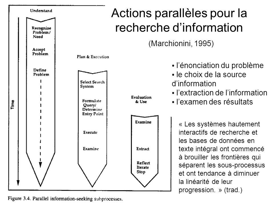 Actions parallèles pour la recherche dinformation (Marchionini, 1995) « Les systèmes hautement interactifs de recherche et les bases de données en tex