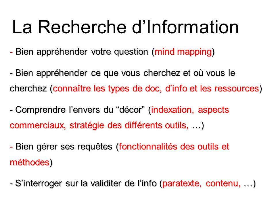 La Recherche dInformation - Bien appréhender votre question (mind mapping) - Bien appréhender ce que vous cherchez et où vous le cherchez (connaître l