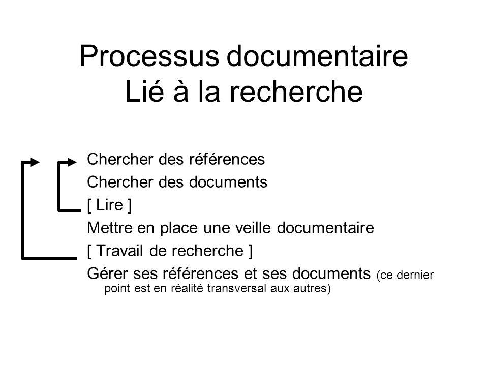 Processus documentaire Lié à la recherche Chercher des références Chercher des documents [ Lire ] Mettre en place une veille documentaire [ Travail de