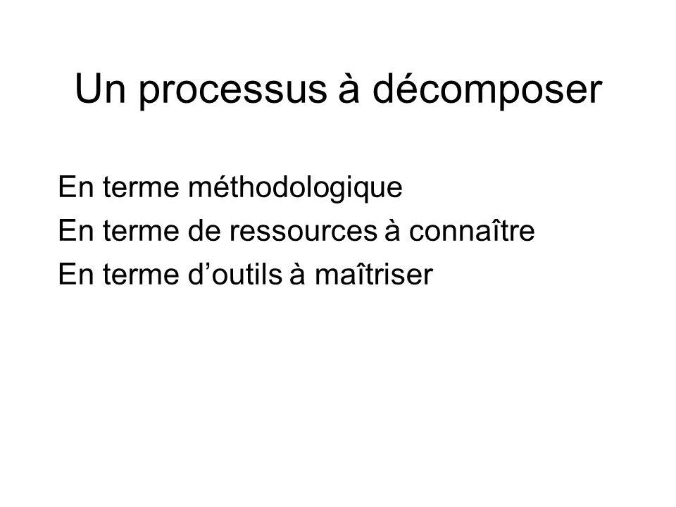 Un processus à décomposer En terme méthodologique En terme de ressources à connaître En terme doutils à maîtriser