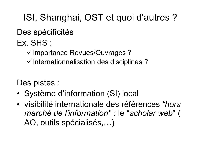 ISI, Shanghai, OST et quoi dautres ? Des spécificités Ex. SHS : Importance Revues/Ouvrages ? Internationnalisation des disciplines ? Des pistes : Syst