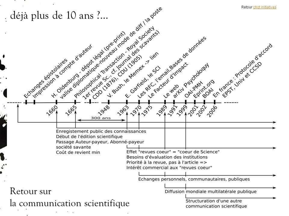 Retour sur la communication scientifique déjà plus de 10 ans ?...