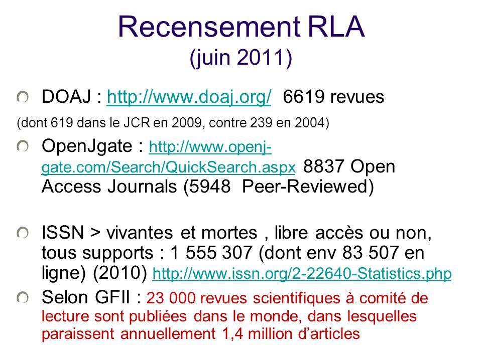 Recensement RLA (juin 2011) DOAJ : http://www.doaj.org/ 6619 revueshttp://www.doaj.org/ (dont 619 dans le JCR en 2009, contre 239 en 2004) OpenJgate : http://www.openj- gate.com/Search/QuickSearch.aspx 8837 Open Access Journals (5948 Peer-Reviewed) http://www.openj- gate.com/Search/QuickSearch.aspx ISSN > vivantes et mortes, libre accès ou non, tous supports : 1 555 307 (dont env 83 507 en ligne) (2010) http://www.issn.org/2-22640-Statistics.php http://www.issn.org/2-22640-Statistics.php Selon GFII : 23 000 revues scientifiques à comité de lecture sont publiées dans le monde, dans lesquelles paraissent annuellement 1,4 million darticles