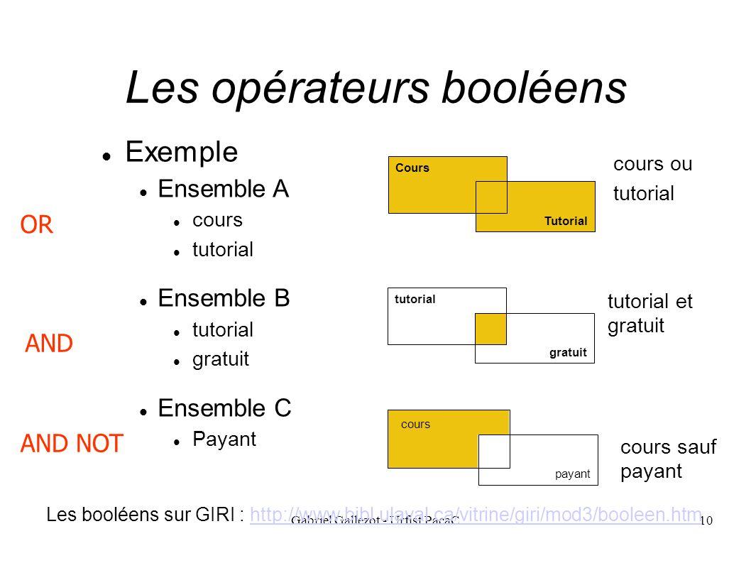 Gabriel Gallezot - Urfist PacaC10 Les opérateurs booléens Exemple Ensemble A cours tutorial Ensemble B tutorial gratuit Ensemble C Payant Tutorial Cou