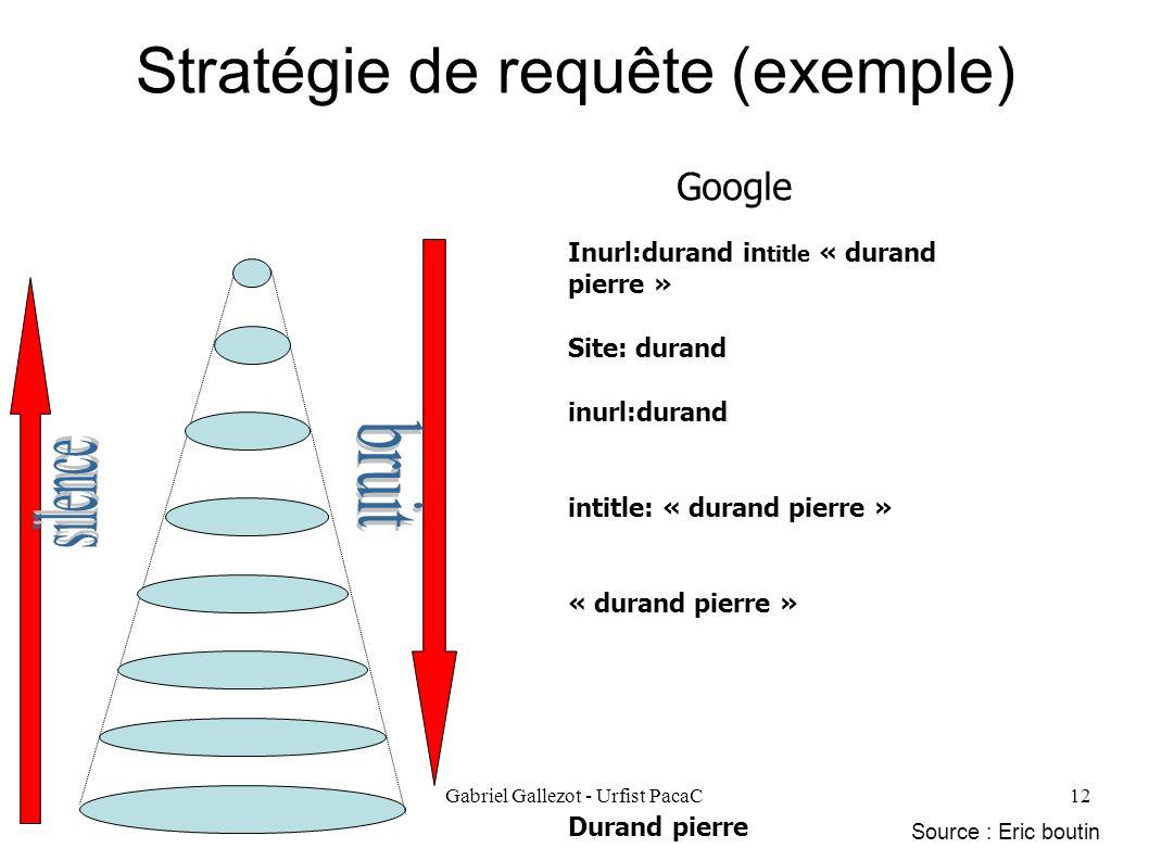 Gabriel Gallezot - Urfist PacaC12 Stratégie de requête (exemple) Inurl:durand in title « durand pierre » Site: durand inurl:durand intitle: « durand p