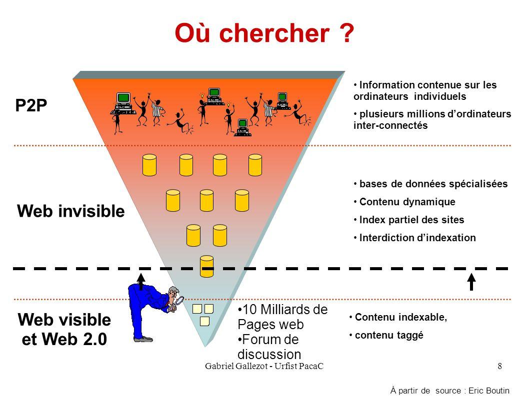 Gabriel Gallezot - Urfist PacaC8 Où chercher ? Web visible et Web 2.0 Web invisible P2P Contenu indexable, contenu taggé bases de données spécialisées