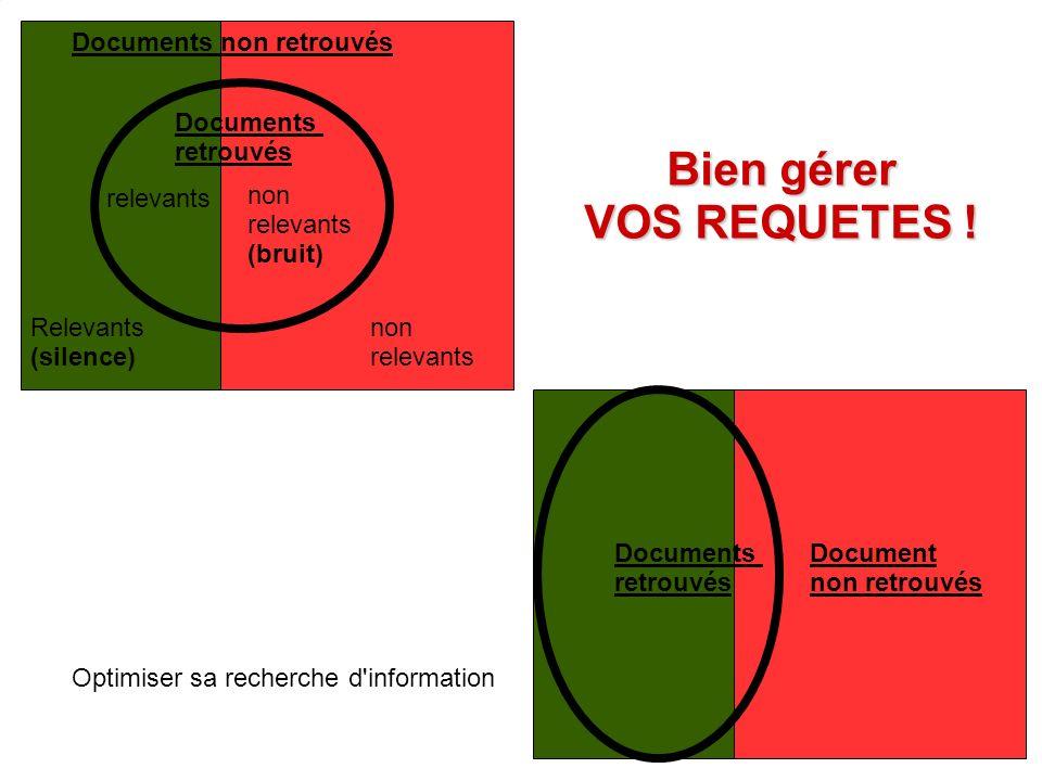 non relevants (bruit) relevants Documents retrouvés Documents non retrouvés Relevants (silence) non relevants Documents retrouvés Document non retrouv