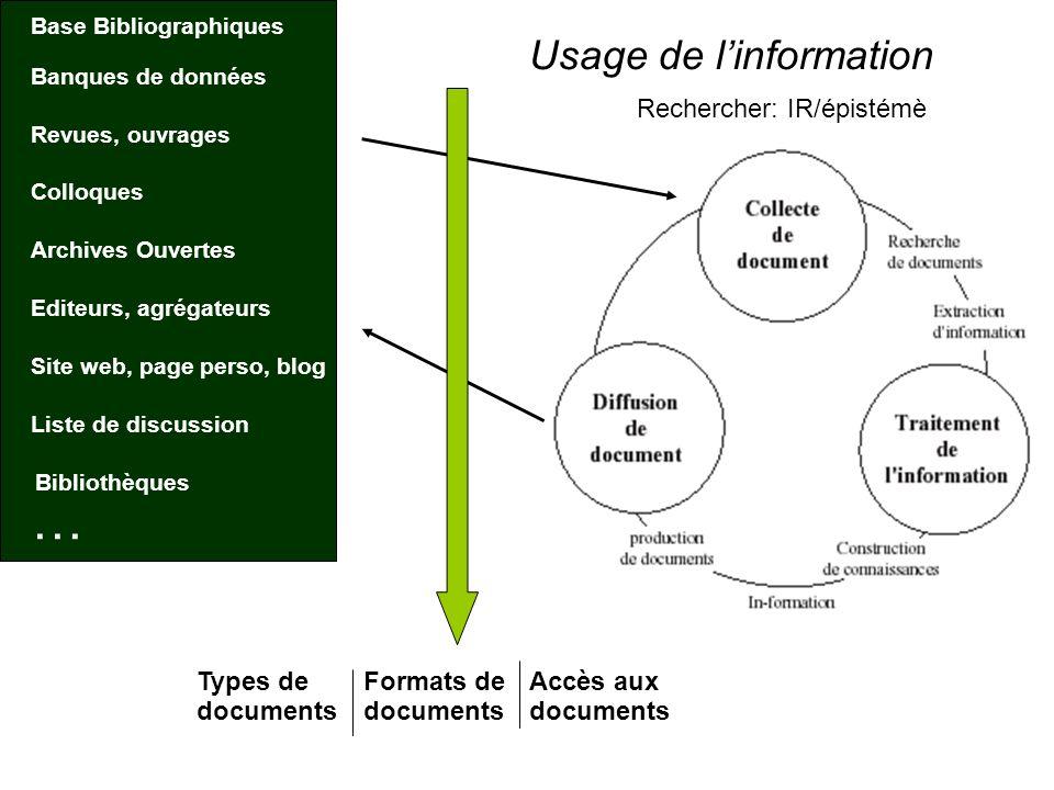 Source : Info@vis La RI en contexte - différentes sources - différents outils - différents contextes