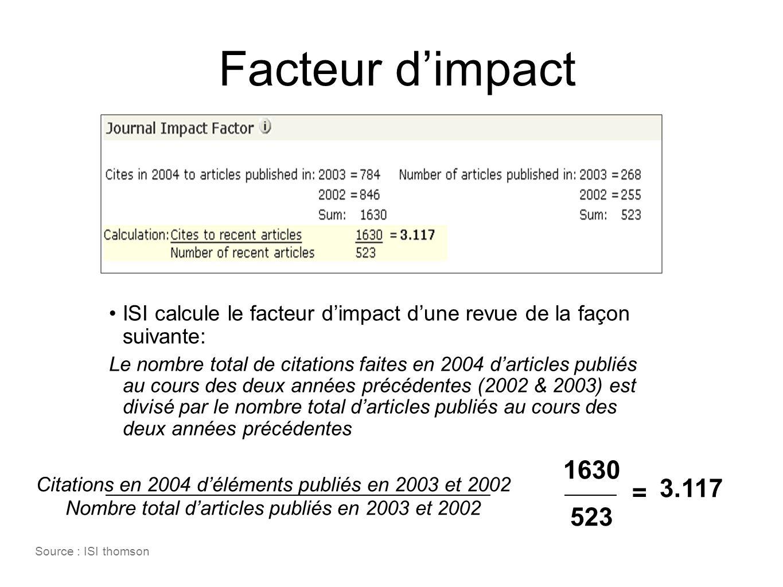 Facteur dimpact ISI calcule le facteur dimpact dune revue de la façon suivante: Le nombre total de citations faites en 2004 darticles publiés au cours des deux années précédentes (2002 & 2003) est divisé par le nombre total darticles publiés au cours des deux années précédentes Citations en 2004 déléments publiés en 2003 et 2002 Nombre total darticles publiés en 2003 et 2002 1630 523 = 3.117 Source : ISI thomson