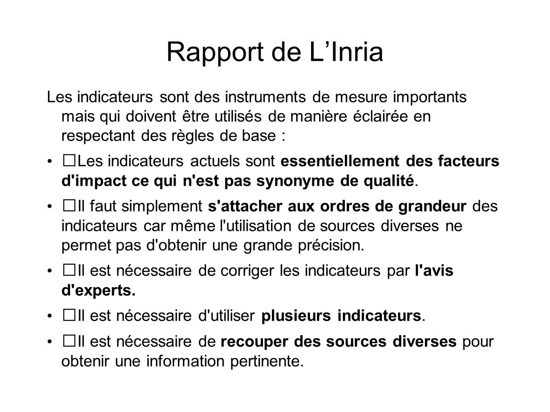 Rapport de LInria Les indicateurs sont des instruments de mesure importants mais qui doivent être utilisés de manière éclairée en respectant des règles de base : Les indicateurs actuels sont essentiellement des facteurs d impact ce qui n est pas synonyme de qualité.