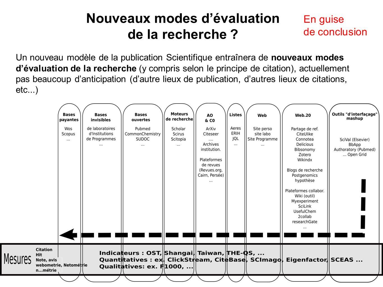 Un nouveau modèle de la publication Scientifique entraînera de nouveaux modes dévaluation de la recherche (y compris selon le principe de citation), actuellement pas beaucoup danticipation (dautre lieux de publication, dautres lieux de citations, etc...) Nouveaux modes dévaluation de la recherche .