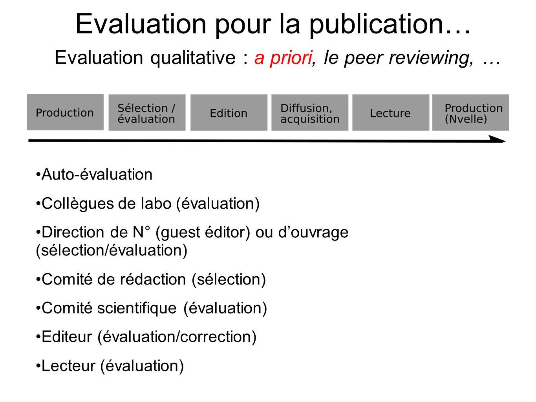 … Publication pour lévaluation Evaluation quantitative : a posteriori, la bibliométrie À lorigine : Garfield et le Science Citation Index (SCI, 1961) de lInstitute for Scientific Information (ISI), puis JCR (1975) Des référentiels : SCI (ISI), JCR (ISI), OST, AO, ERIH, JQL, liste AeRES, Scholar Google…des bases, des listes… Des mesures : Impact Factor, Classement de Shanghai, H index, Y index, G index, indicateurs OST, … Des évaluations : AeRES, CNU, Université, … Et … dautres formes dévaluation et de mesures : enquête SHS/CNRS, faculty of 1000, Citeseer, Citebase, schoolar…voir les diapos suivantes