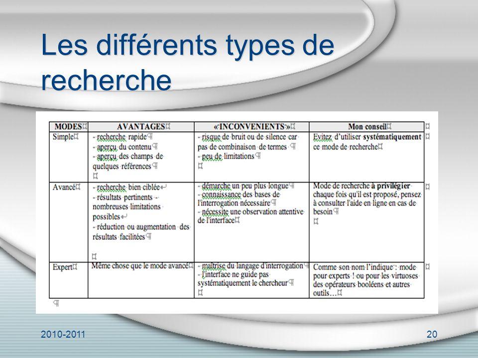 2010-201120 Les différents types de recherche