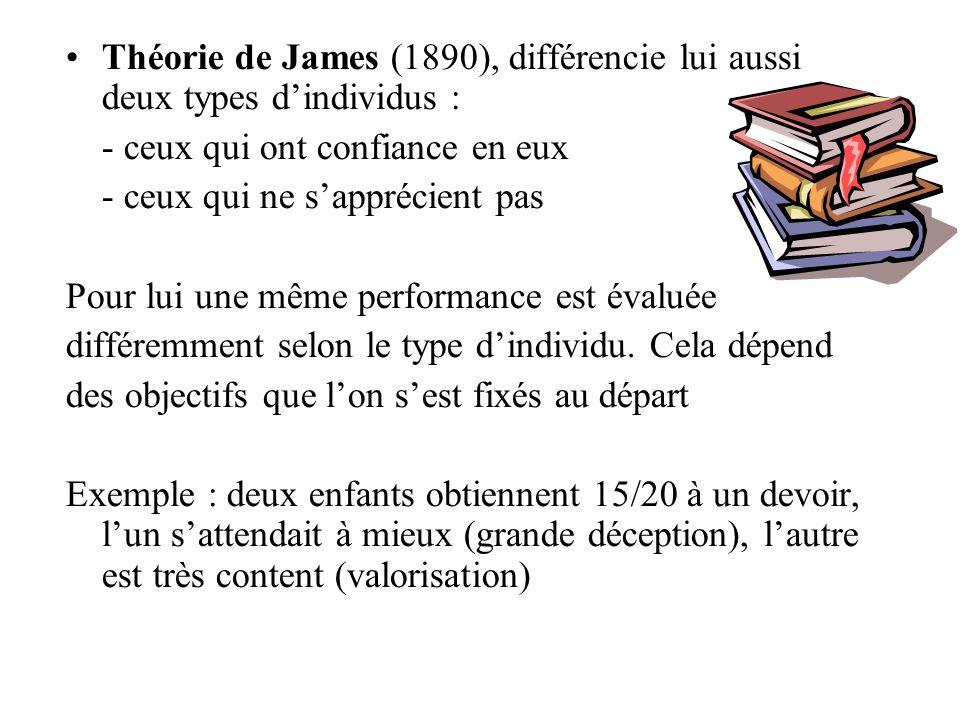 Théorie de James (1890), différencie lui aussi deux types dindividus : - ceux qui ont confiance en eux - ceux qui ne sapprécient pas Pour lui une même performance est évaluée différemment selon le type dindividu.