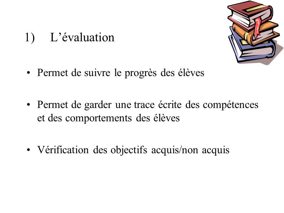 1)Lévaluation Permet de suivre le progrès des élèves Permet de garder une trace écrite des compétences et des comportements des élèves Vérification des objectifs acquis/non acquis