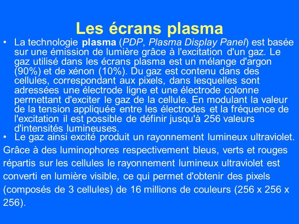Les écrans plasma La technologie plasma (PDP, Plasma Display Panel) est basée sur une émission de lumière grâce à l excitation d un gaz.
