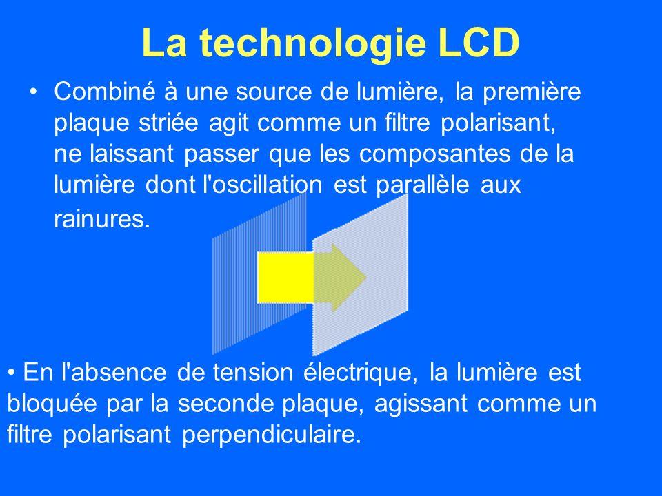 Combiné à une source de lumière, la première plaque striée agit comme un filtre polarisant, ne laissant passer que les composantes de la lumière dont l oscillation est parallèle aux rainures.