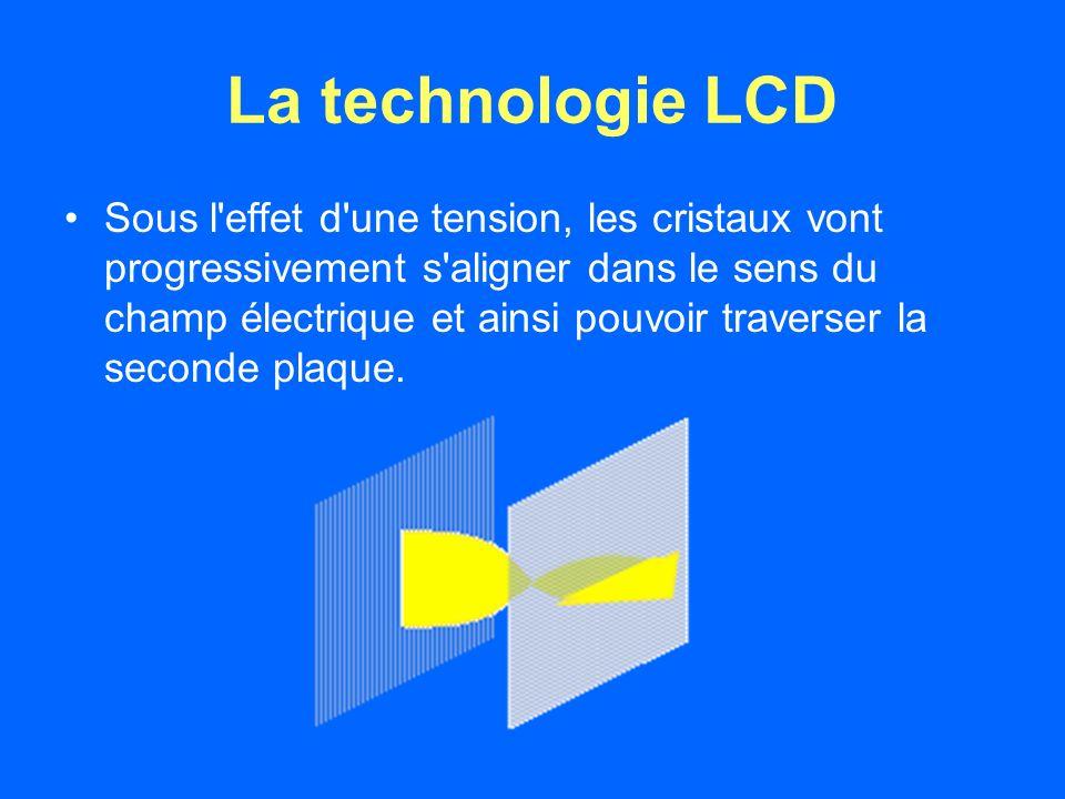 La technologie LCD Sous l effet d une tension, les cristaux vont progressivement s aligner dans le sens du champ électrique et ainsi pouvoir traverser la seconde plaque.