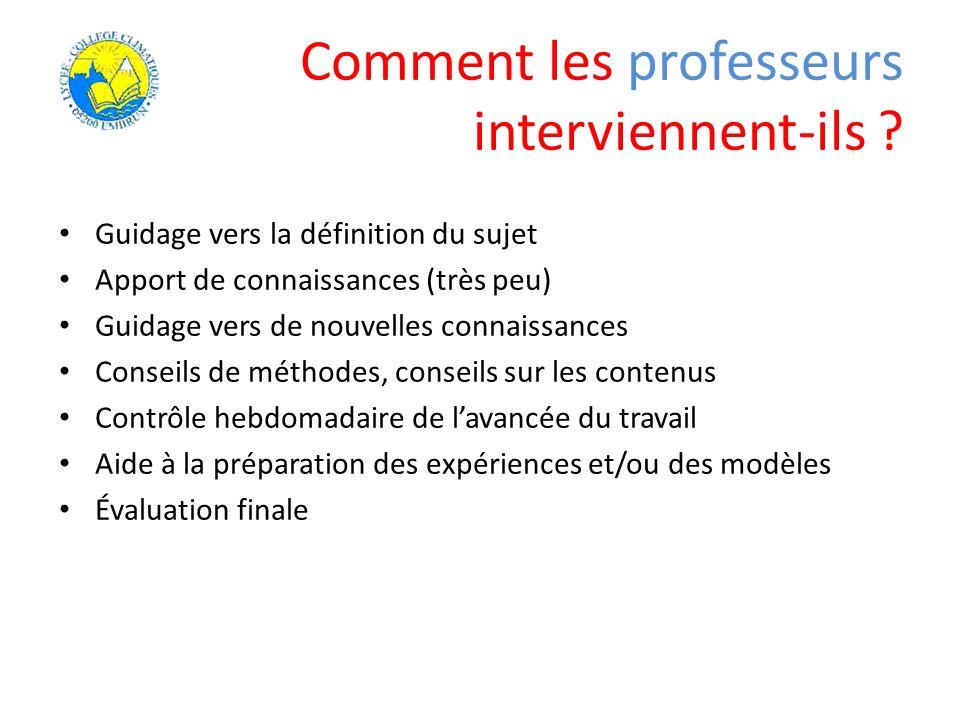 Comment les professeurs interviennent-ils ? Guidage vers la définition du sujet Apport de connaissances (très peu) Guidage vers de nouvelles connaissa